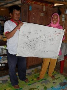 couple-indonesia-with-vision-journey-paint